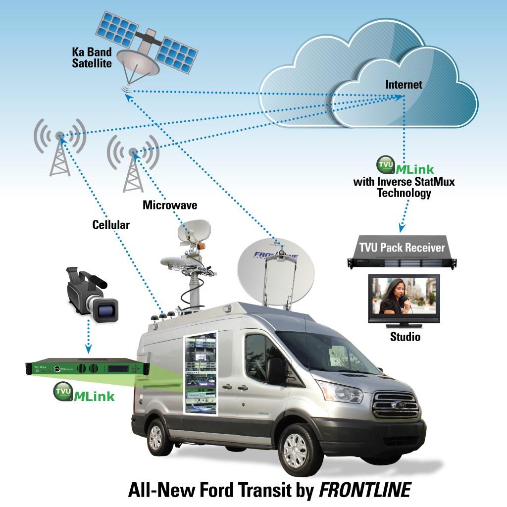 Frontline-MLink Diagram