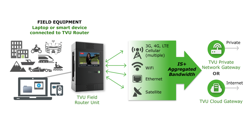 tvu-router-datasheet-graphic-12_7_16