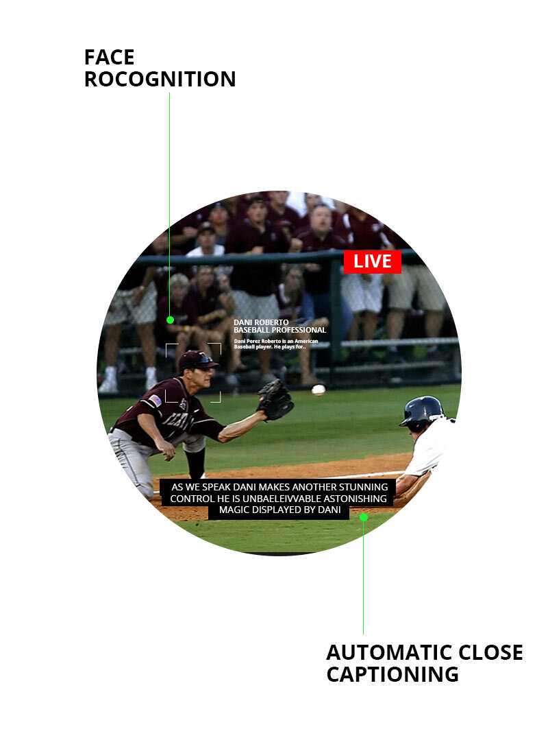 Live video transmission over ip for live streaming using AI and metadata